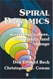 spyral dynamics cover